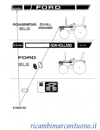 Decalcomania New Holland -  cod 81869740
